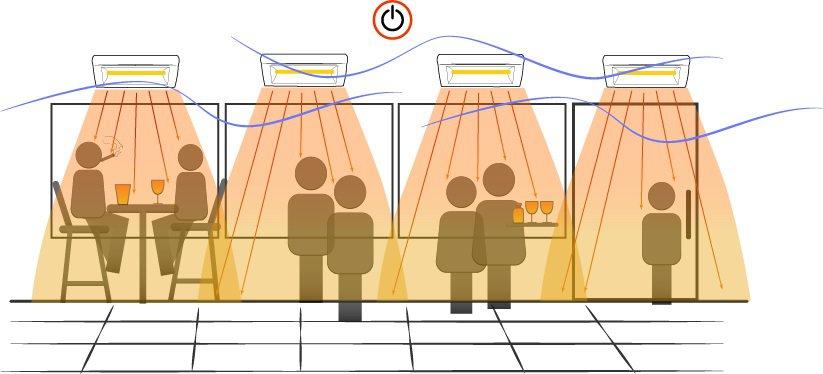 Hoe werkt Kwarts infrarood verwarming? © Tansun